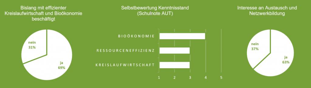 RessourcenRegionEUREGIO+ Grafikbild Quelle: Ressourcen Forum Austria